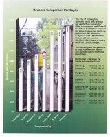 Editor's Note: Per Capita Income in Comparison Cities Generally Higher than Huntington, WV