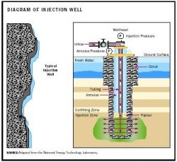 Injection Wells May Trigger Earthquakes in Areas not Prone to Tremblers