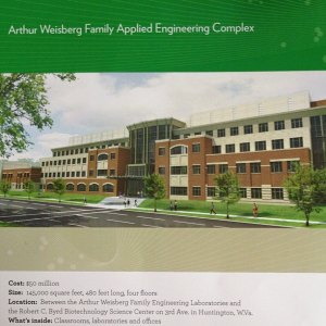 Engineering Complex Design