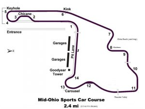 Mid-Ohio joins NASCAR Nationwide Series schedule in 2013
