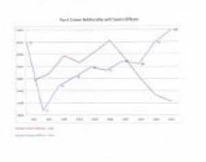 Crime Relationship to Sworn Officers (PDF link available at end of story)