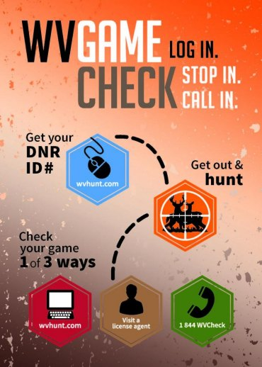 WVDNR encourages hunters to obtain DNR ID number before buck firearms season  Demonstrations scheduled across the state Tuesday, Nov. 17, 10 a.m.