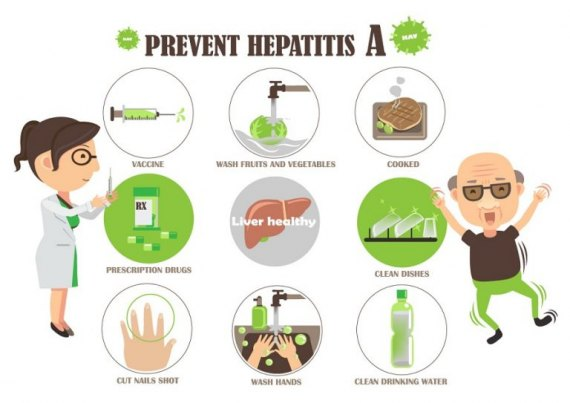 Cabell Huntington Health Department Provides Cautions for Hepatitis